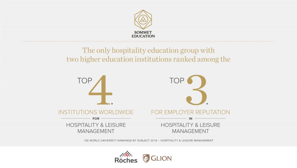 The Only Education Group With Two Higher Education Institutions Ranked Among The World S Top Four In Hospitality And Leisure Management And The World S Top Three For Employer Reputation Sommet Education